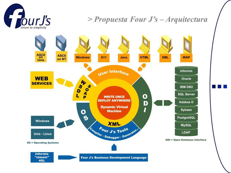 > Propuesta Four Js – Arquitectura