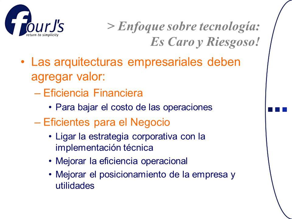 > IDC eBusiness Automatización de Transacciones 80% 20% Smart Work Hard Work Aplicación (Desarrollo) Desarrollo de la Interfaz e Infrastructura 80% 20% Concentre su esfuerzo donde reside el valor – en la lógica del negocio… … en vez de en infrastructura e interfaces Fuente: IDC