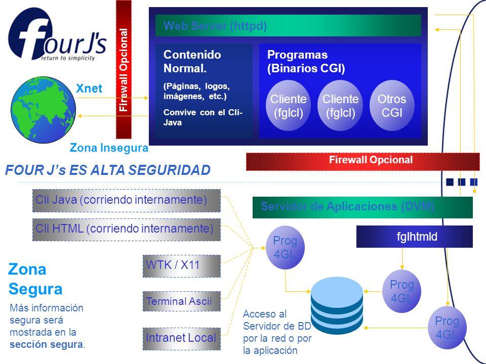 Zona Segura WTK / X11 Terminal Ascii Intranet Local Servidor de Aplicaciones (DVM) fglhtmld Prog 4GL Acceso al Servidor de BD por la red o por la aplicación Cli HTML (corriendo internamente) Xnet Más información segura será mostrada en la sección segura.