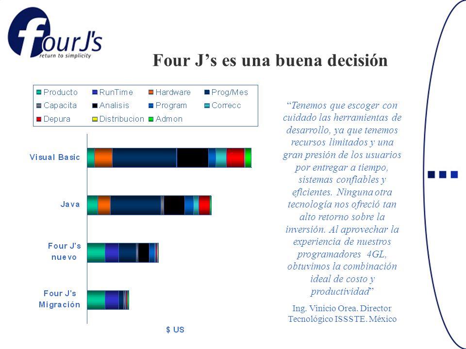 Four Js es una buena decisión Tenemos que escoger con cuidado las herramientas de desarrollo, ya que tenemos recursos limitados y una gran presión de los usuarios por entregar a tiempo, sistemas confiables y eficientes.
