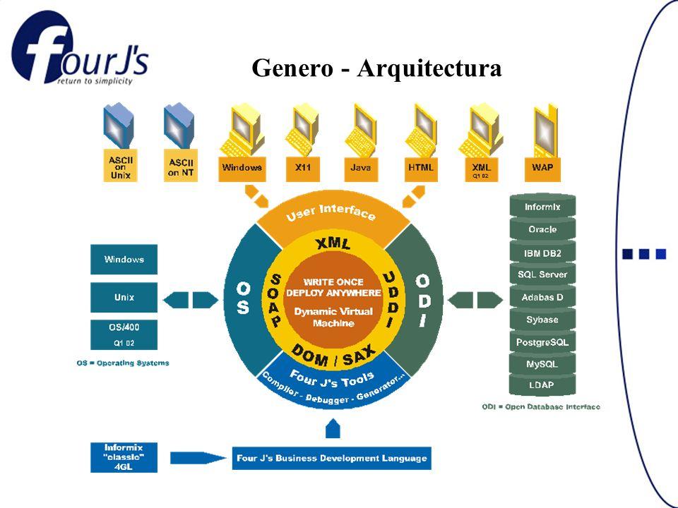 Genero - Arquitectura