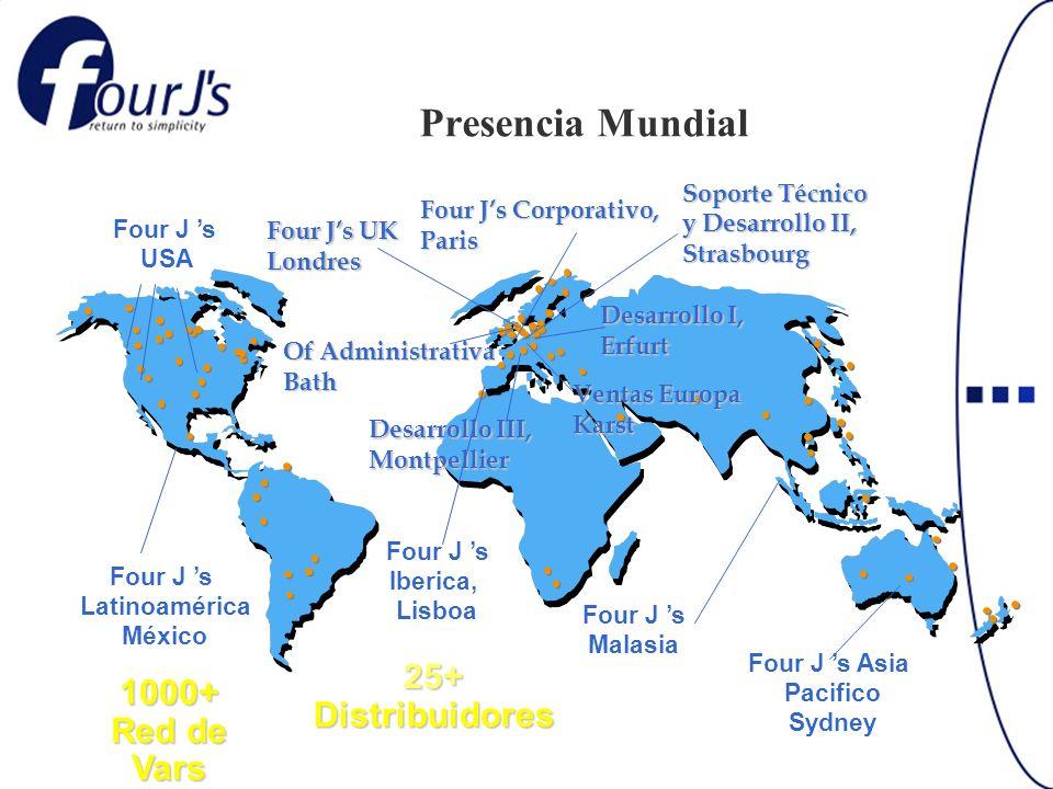 Four Js Latinoamérica Subsidiaria de Four Js Development Tools para atender los aspectos comerciales, capacitación y soporte técnico Clase Mundial en la región Inicia operaciones en Abril del 2000 Actualmente tenemos 5000+ licencias en operación –AAADAM, DHL, Kemper –Nintendo, Empresas Nieto, Carvajal (Colombia) –ISSSTE, Fonacot,...