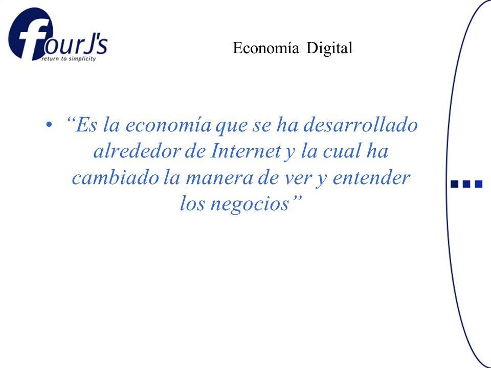 Economía Digital Es la economía que se ha desarrollado alrededor de Internet y la cual ha cambiado la manera de ver y entender los negocios