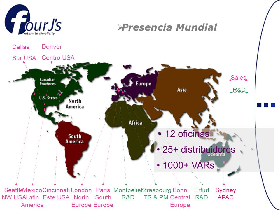 Denver Seattle NW USA Mexico Latin America Cincinnati Este USA London North Europe Paris South Europe Montpelier R&D Strasbourg TS & PM Bonn Central Europe Erfurt R&D Sydney APAC Sales R&D 12 oficinas 25+ distribuidores 1000+ VARs Presencia Mundial Dallas Sur USA Denver Centro USA