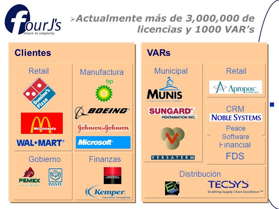 Actualmente más de 3,000,000 de licencias y 1000 VARs VARs MunicipalRetail CRM Financial FDS Peace Software Clientes Retail GobiernoFinanzas Distribución Manufactura