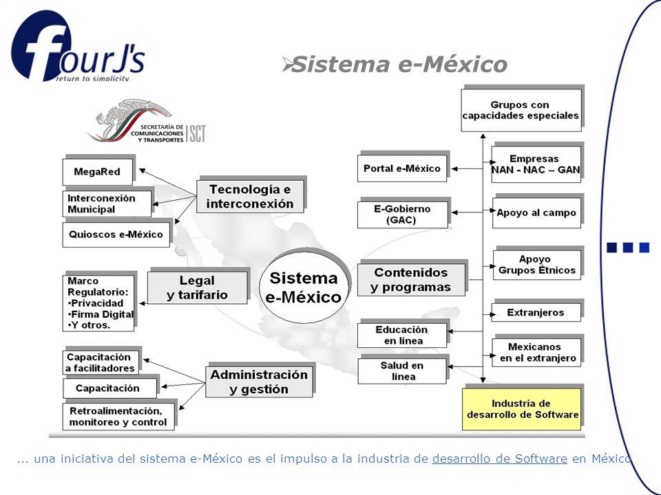 Sistema e-México...