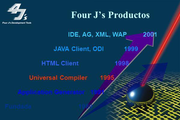 Four Js Productos JAVA Client, ODI 1999 HTML Client 1998 Universal Compiler 1995 Application Generator 1991 Fundada 1989 IDE, AG, XML, WAP 2001