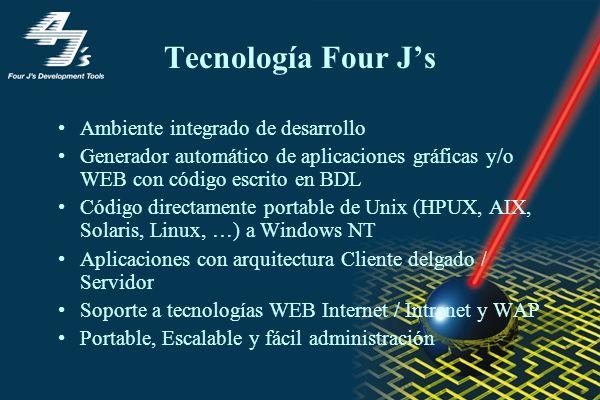 Tecnología Four Js Ambiente integrado de desarrollo Generador automático de aplicaciones gráficas y/o WEB con código escrito en BDL Código directament