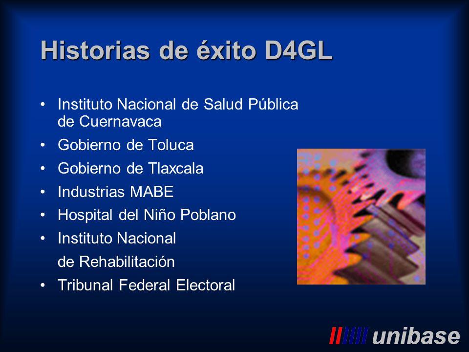 Historias de éxito D4GL Instituto Nacional de Salud Pública de Cuernavaca Gobierno de Toluca Gobierno de Tlaxcala Industrias MABE Hospital del Niño Po
