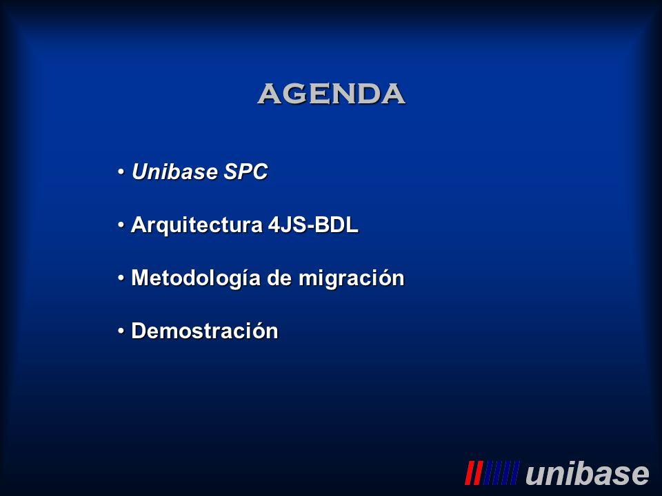AGENDA Unibase SPC Unibase SPC Arquitectura 4JS-BDL Arquitectura 4JS-BDL Metodología de migración Metodología de migración Demostración Demostración