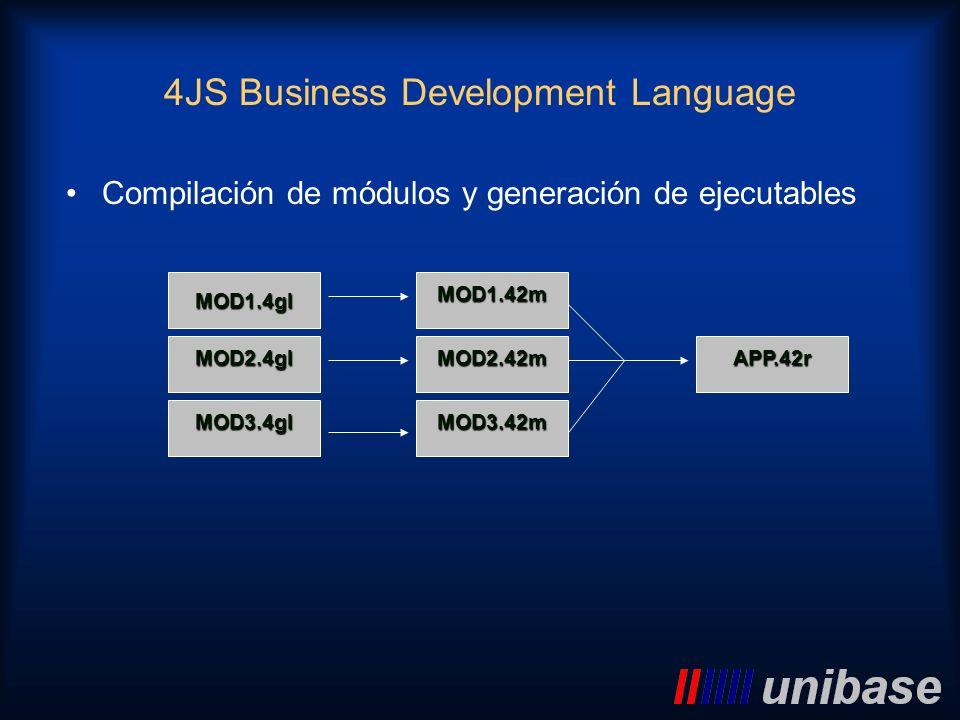 Compilación de módulos y generación de ejecutables 4JS Business Development Language MOD2.4gl MOD1.4gl MOD3.4gl MOD2.42m MOD1.42m MOD3.42m APP.42r