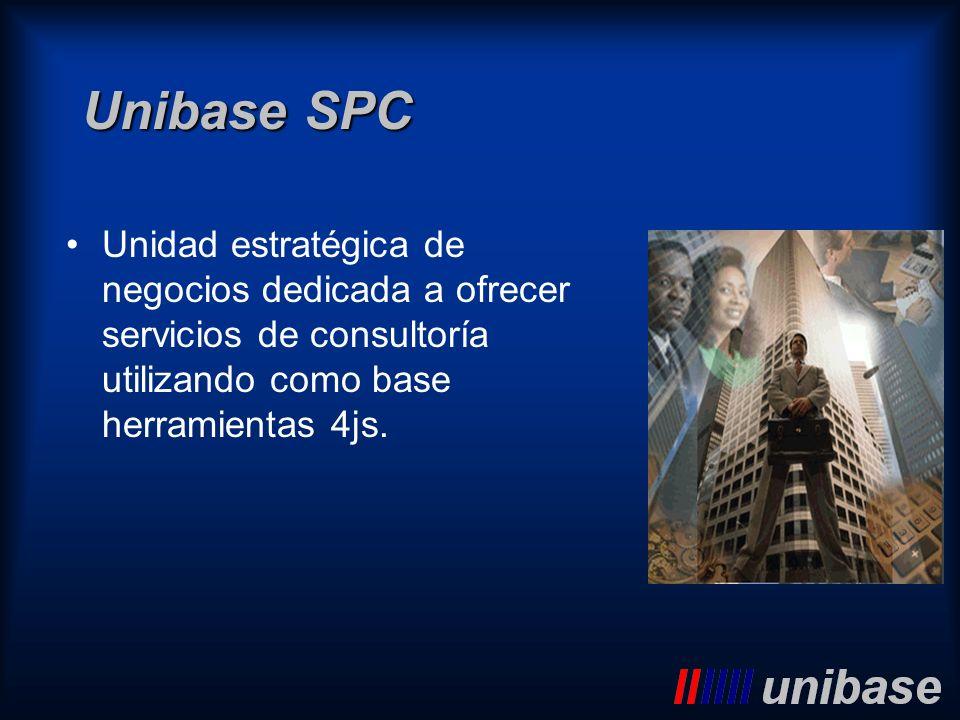 Unibase SPC Unidad estratégica de negocios dedicada a ofrecer servicios de consultoría utilizando como base herramientas 4js.