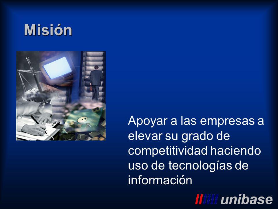 Misión Apoyar a las empresas a elevar su grado de competitividad haciendo uso de tecnologías de información
