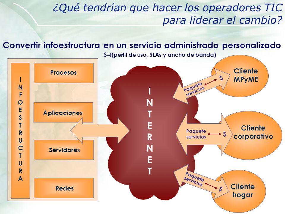 ¿Qué tendrían que hacer los operadores TIC para liderar el cambio? Convertir infoestructura en un servicio administrado personalizado Procesos Aplicac