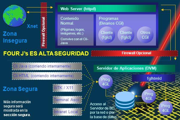 Zona Segura WTK / X11 Terminal Ascii Intranet Local Servidor de Aplicaciones (DVM) fglhtmld Prog 4GL Acceso al Servidor de BD por la red o por la base de datos Cli HTML (corriendo internamente) Xnet Más información segura será mostrada en la sección segura.