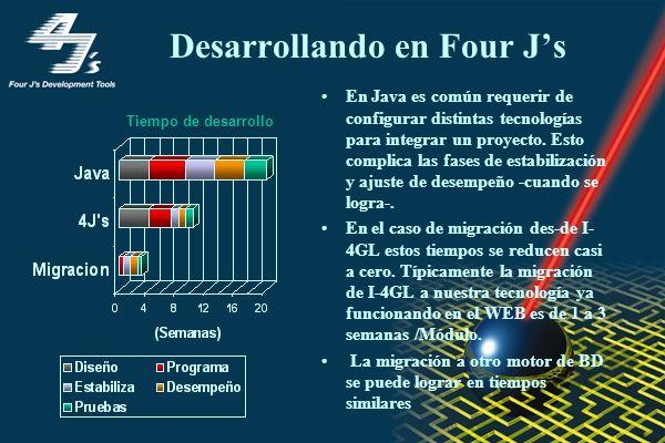 Desarrollando en Four Js En Java es común requerir de configurar distintas tecnologías para integrar un proyecto. Esto complica las fases de estabiliz