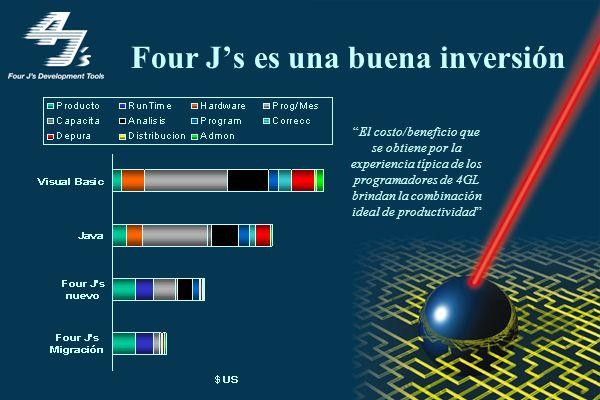 Four Js es una buena inversión El costo/beneficio que se obtiene por la experiencia típica de los programadores de 4GL brindan la combinación ideal de productividad