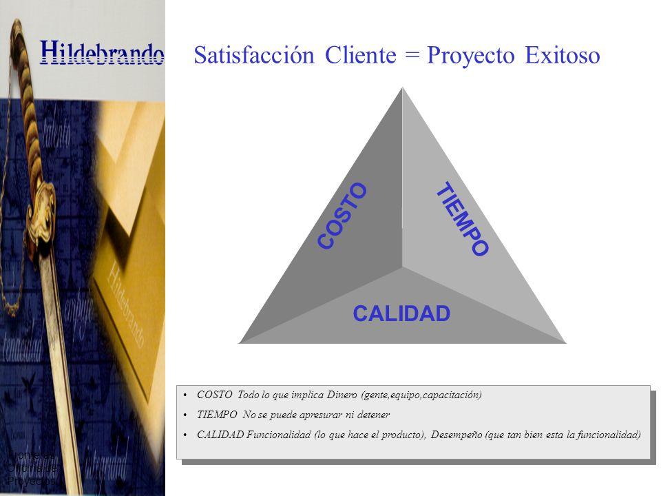 III.- Metodología Gestión de Proyectos.