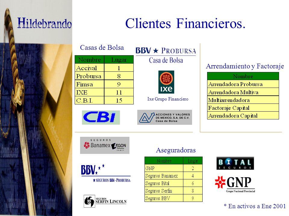 Clientes Financieros. Bancos.
