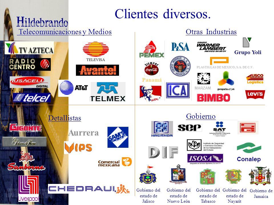 Clientes Financieros.