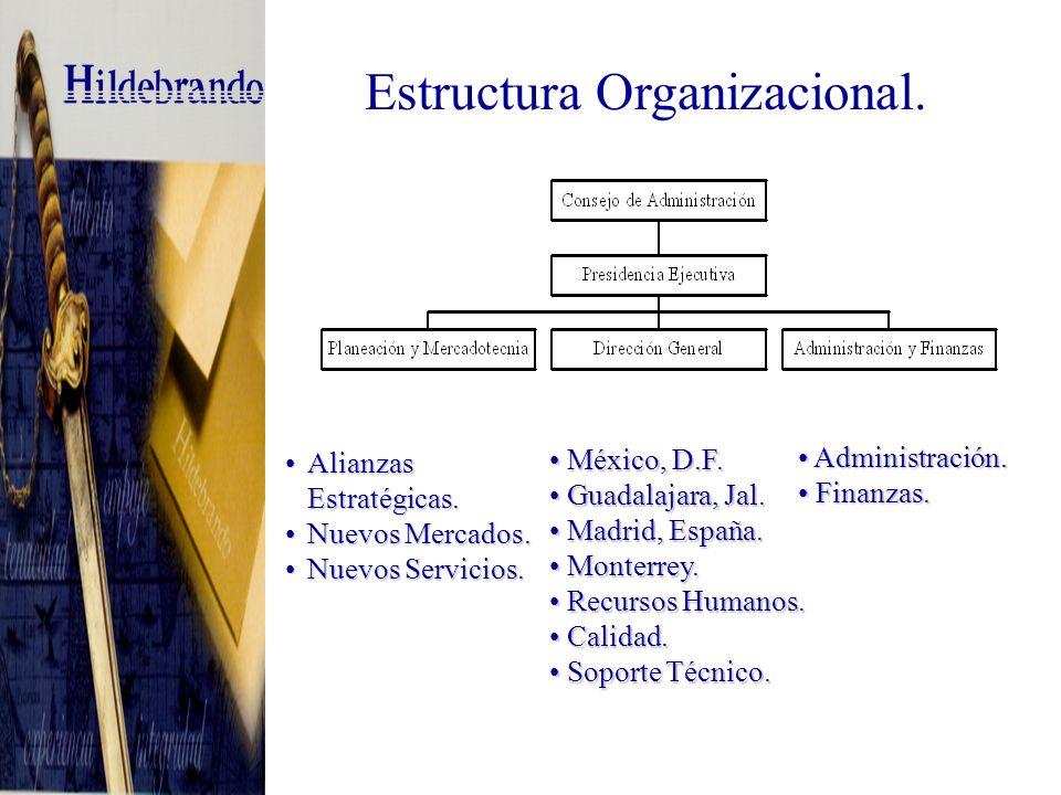 Estructura Organizacional.México, D.F. México, D.F.