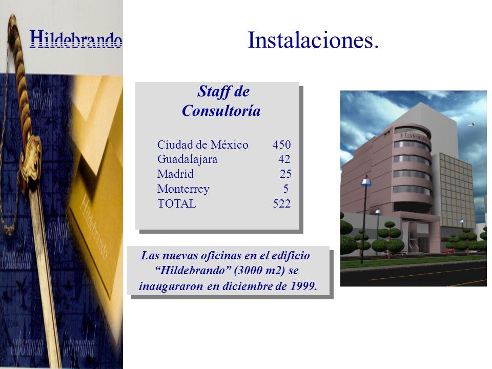 Las nuevas oficinas en el edificio Hildebrando (3000 m2) se inauguraron en diciembre de 1999.