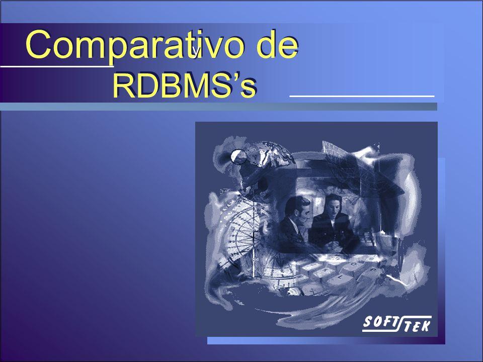 Referencias COMPARATIVO RFBMSs NCR Teredata NCR Teredata Informix 7.2 y 8.1 Informix 7.2 y 8.1 Oracle 7.3 Oracle 7.3 Red Brick 5.0 Red Brick 5.0 NCR Teredata NCR Teredata Informix 7.2 y 8.1 Informix 7.2 y 8.1 Oracle 7.3 Oracle 7.3 Red Brick 5.0 Red Brick 5.0 7 6 6 6 7 6 6 6