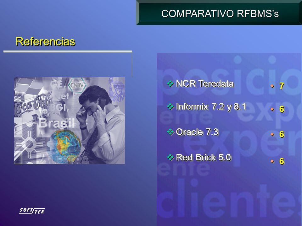 Referencias COMPARATIVO RFBMSs NCR Teredata NCR Teredata Informix 7.2 y 8.1 Informix 7.2 y 8.1 Oracle 7.3 Oracle 7.3 Red Brick 5.0 Red Brick 5.0 NCR T