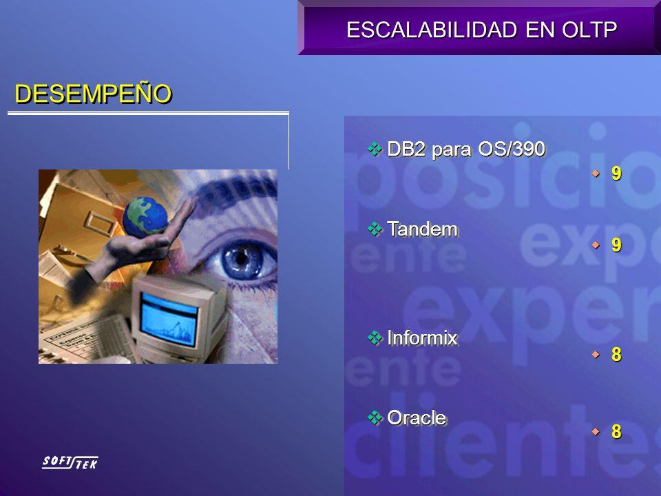 DESEMPEÑO DB2 para OS/390 DB2 para OS/390 Tandem Tandem Informix Informix Oracle Oracle DB2 para OS/390 DB2 para OS/390 Tandem Tandem Informix Informi