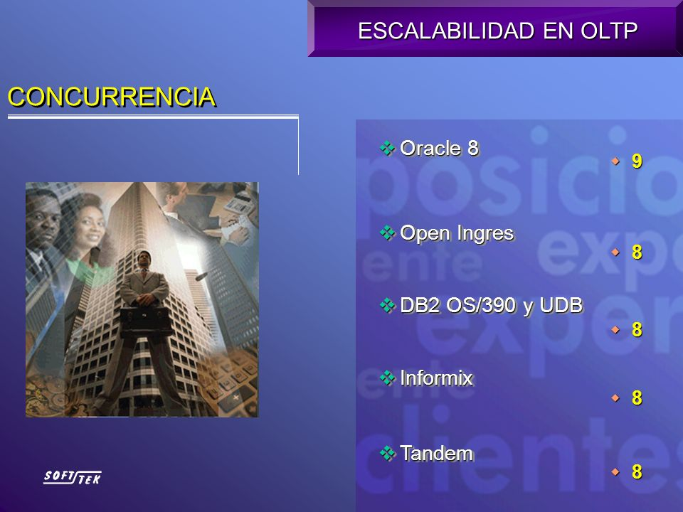 CONCURRENCIA Oracle 8 Oracle 8 Open Ingres Open Ingres DB2 OS/390 y UDB DB2 OS/390 y UDB Informix Informix Tandem Tandem Oracle 8 Oracle 8 Open Ingres