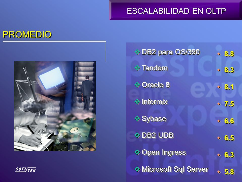 PROMEDIO DB2 para OS/390 DB2 para OS/390 Tandem Tandem Oracle 8 Oracle 8 Informix Informix Sybase Sybase DB2 UDB DB2 UDB Open Ingress Open Ingress Mic