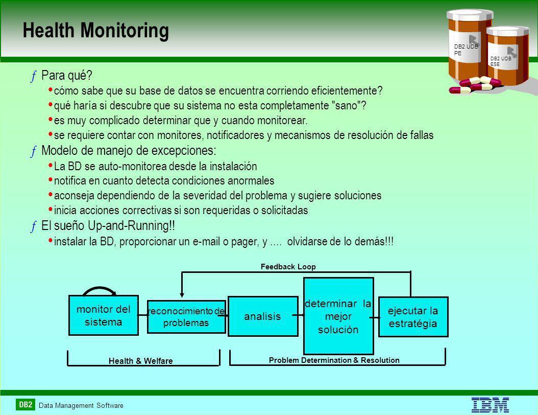 Data Management Software Health Monitoring ƒPara qué? cómo sabe que su base de datos se encuentra corriendo eficientemente? qué haría si descubre que