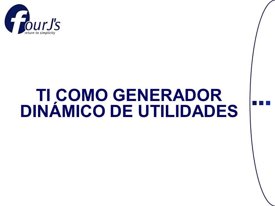 TI COMO GENERADOR DINÁMICO DE UTILIDADES