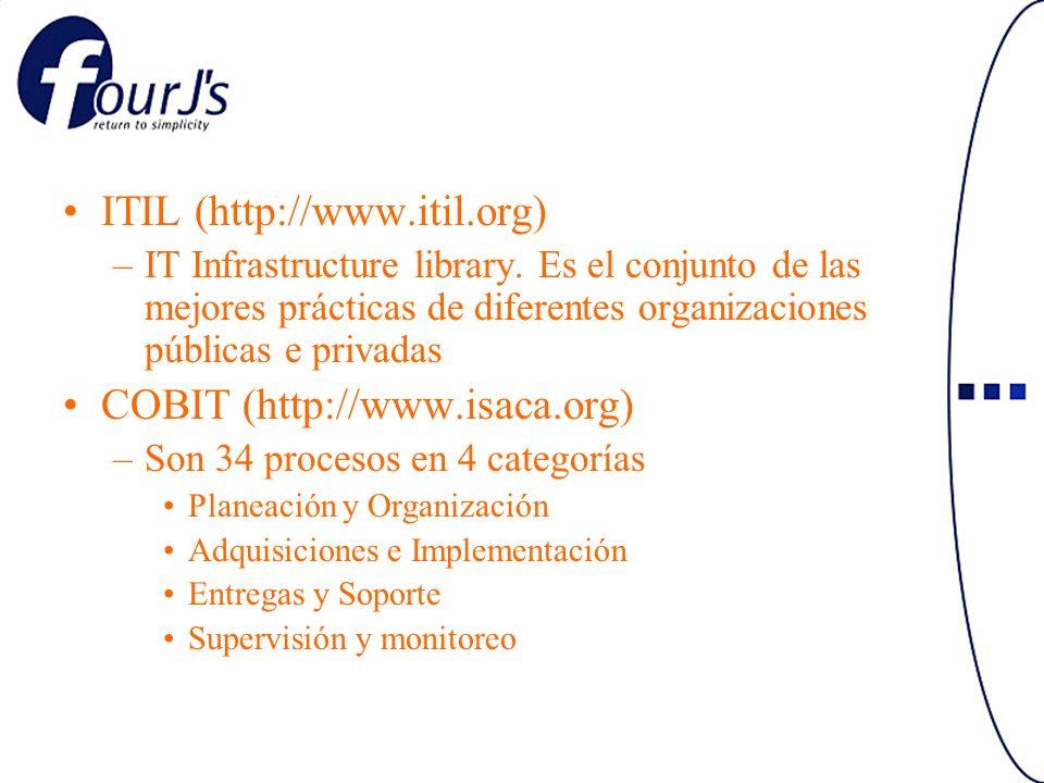 ITIL (http://www.itil.org) –IT Infrastructure library. Es el conjunto de las mejores prácticas de diferentes organizaciones públicas e privadas COBIT