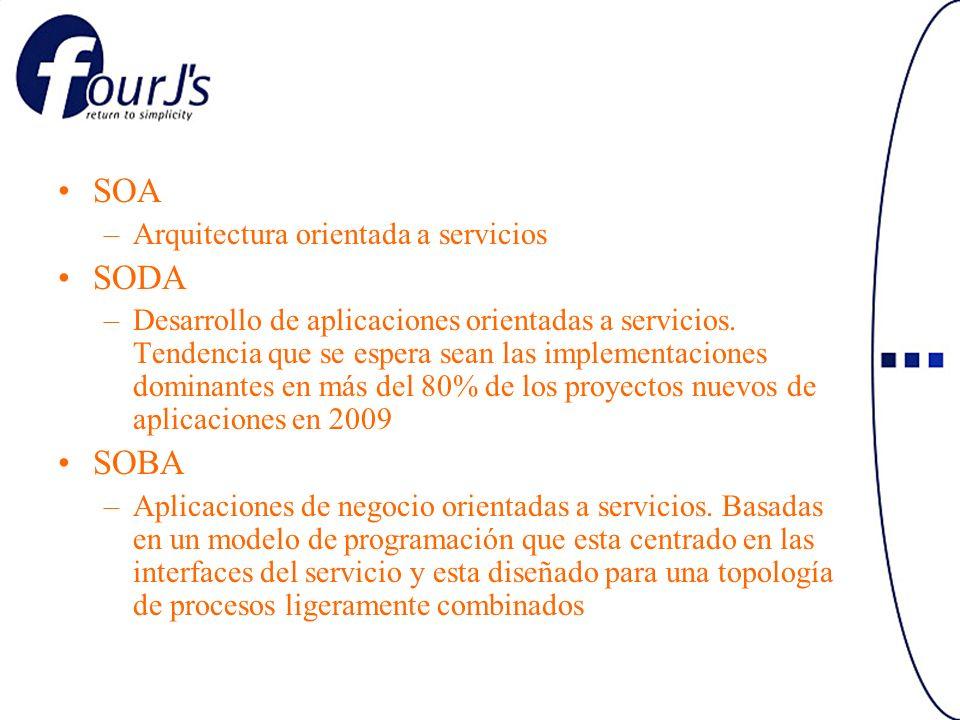 SOA –Arquitectura orientada a servicios SODA –Desarrollo de aplicaciones orientadas a servicios.