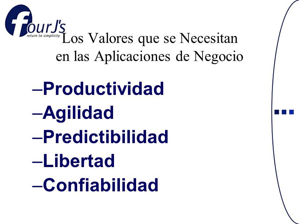 Los Valores que se Necesitan en las Aplicaciones de Negocio –Productividad –Agilidad –Predictibilidad –Libertad –Confiabilidad