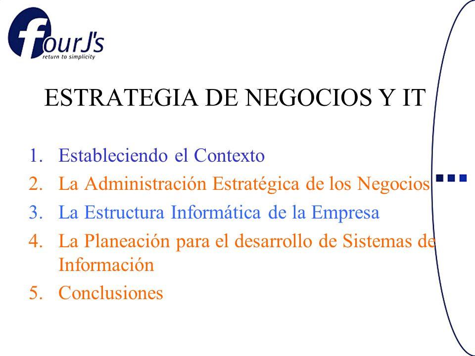 ESTRATEGIA DE NEGOCIOS Y IT 1.Estableciendo el Contexto 2.La Administración Estratégica de los Negocios 3.La Estructura Informática de la Empresa 4.La Planeación para el desarrollo de Sistemas de Información 5.Conclusiones