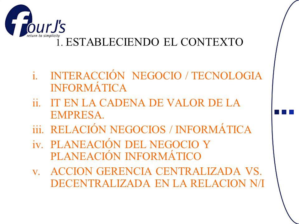 1. ESTABLECIENDO EL CONTEXTO i.INTERACCIÓN NEGOCIO / TECNOLOGIA INFORMÁTICA ii.IT EN LA CADENA DE VALOR DE LA EMPRESA. iii.RELACIÓN NEGOCIOS / INFORMÁ