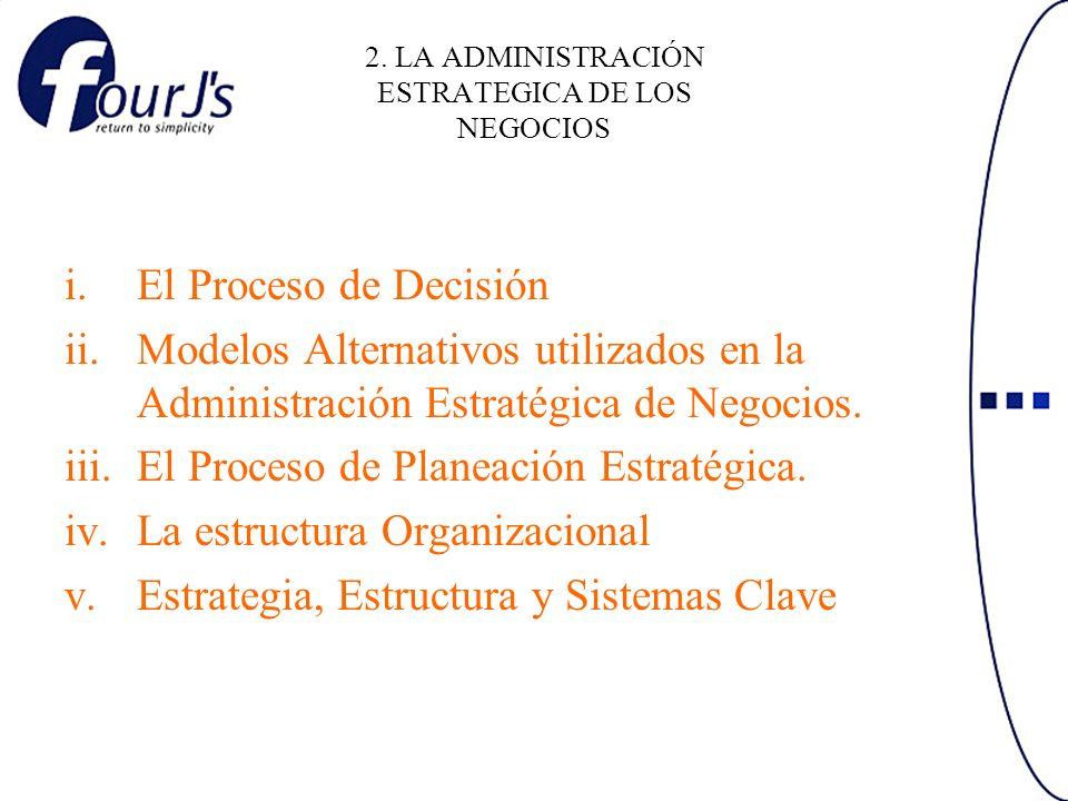 2. LA ADMINISTRACIÓN ESTRATEGICA DE LOS NEGOCIOS i.El Proceso de Decisión ii.Modelos Alternativos utilizados en la Administración Estratégica de Negoc