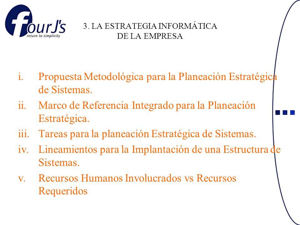 3. LA ESTRATEGIA INFORMÁTICA DE LA EMPRESA i.Propuesta Metodológica para la Planeación Estratégica de Sistemas. ii.Marco de Referencia Integrado para