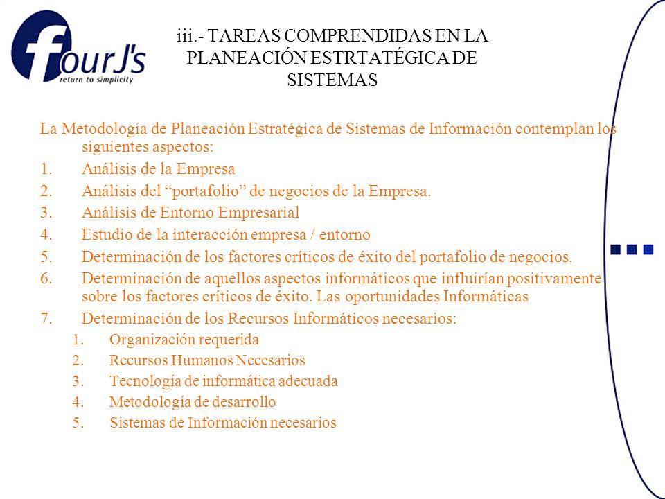 iii.- TAREAS COMPRENDIDAS EN LA PLANEACIÓN ESTRTATÉGICA DE SISTEMAS La Metodología de Planeación Estratégica de Sistemas de Información contemplan los siguientes aspectos: 1.Análisis de la Empresa 2.Análisis del portafolio de negocios de la Empresa.