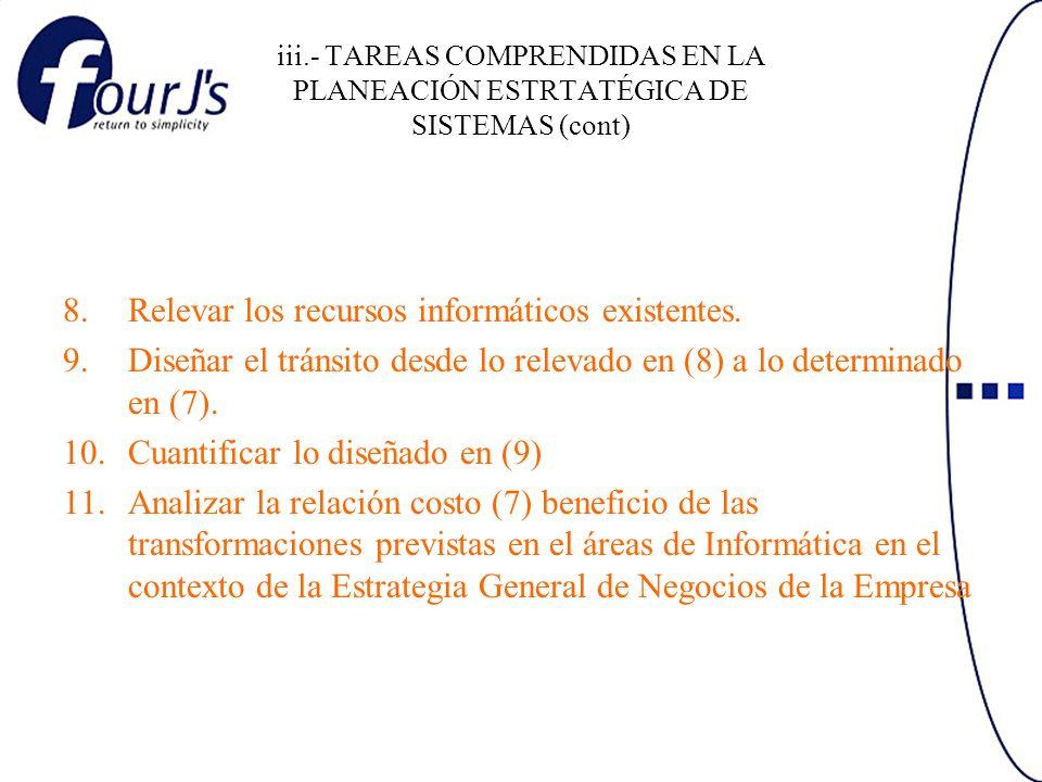 iii.- TAREAS COMPRENDIDAS EN LA PLANEACIÓN ESTRTATÉGICA DE SISTEMAS (cont) 8.Relevar los recursos informáticos existentes.