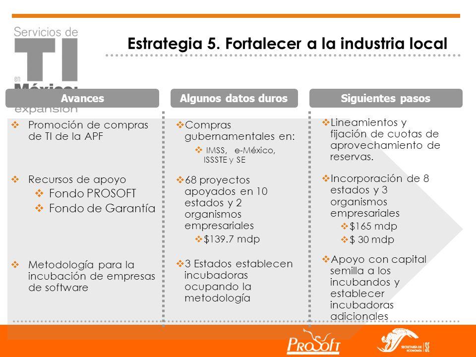 Estrategia 5. Fortalecer a la industria local Promoción de compras de TI de la APF Recursos de apoyo Fondo PROSOFT Fondo de Garantía Metodología para