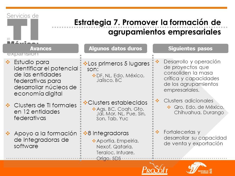 Estrategia 7. Promover la formación de agrupamientos empresariales Estudio para identificar el potencial de las entidades federativas para desarrollar