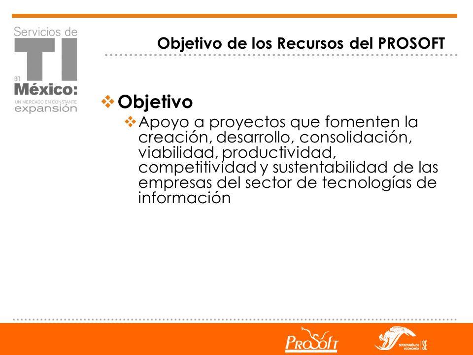 Objetivo de los Recursos del PROSOFT Objetivo Apoyo a proyectos que fomenten la creación, desarrollo, consolidación, viabilidad, productividad, compet