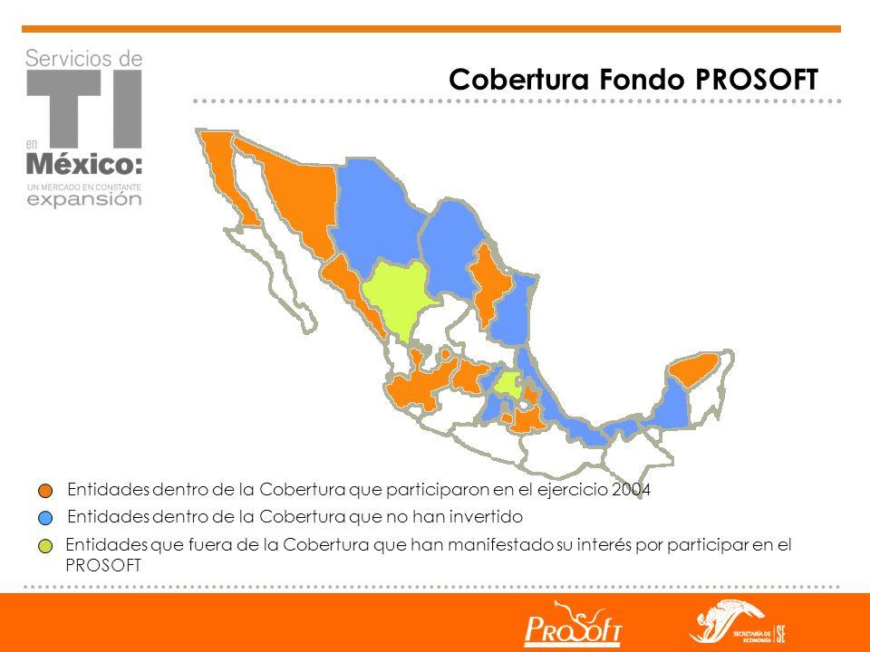 Cobertura Fondo PROSOFT Entidades que fuera de la Cobertura que han manifestado su interés por participar en el PROSOFT Entidades dentro de la Cobertu