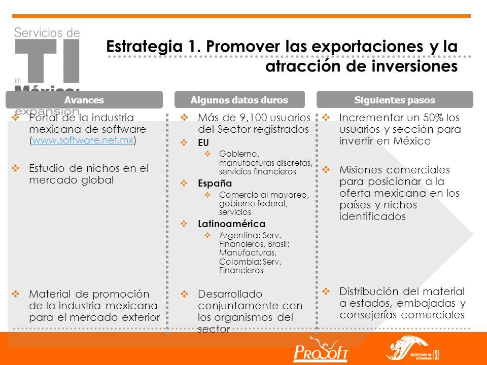 Estrategia 1. Promover las exportaciones y la atracción de inversiones Portal de la industria mexicana de software (www.software.net.mx)www.software.n