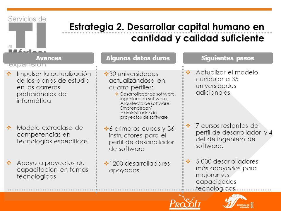 Estrategia 2. Desarrollar capital humano en cantidad y calidad suficiente Impulsar la actualización de los planes de estudio en las carreras profesion