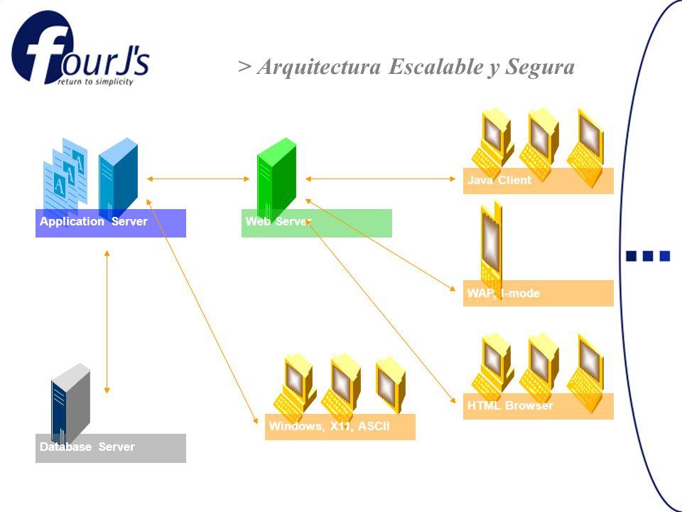 Java Client Web ServerApplication Server WAP, I-mode HTML Browser Database Server Windows, X11, ASCII > Arquitectura Escalable y Segura