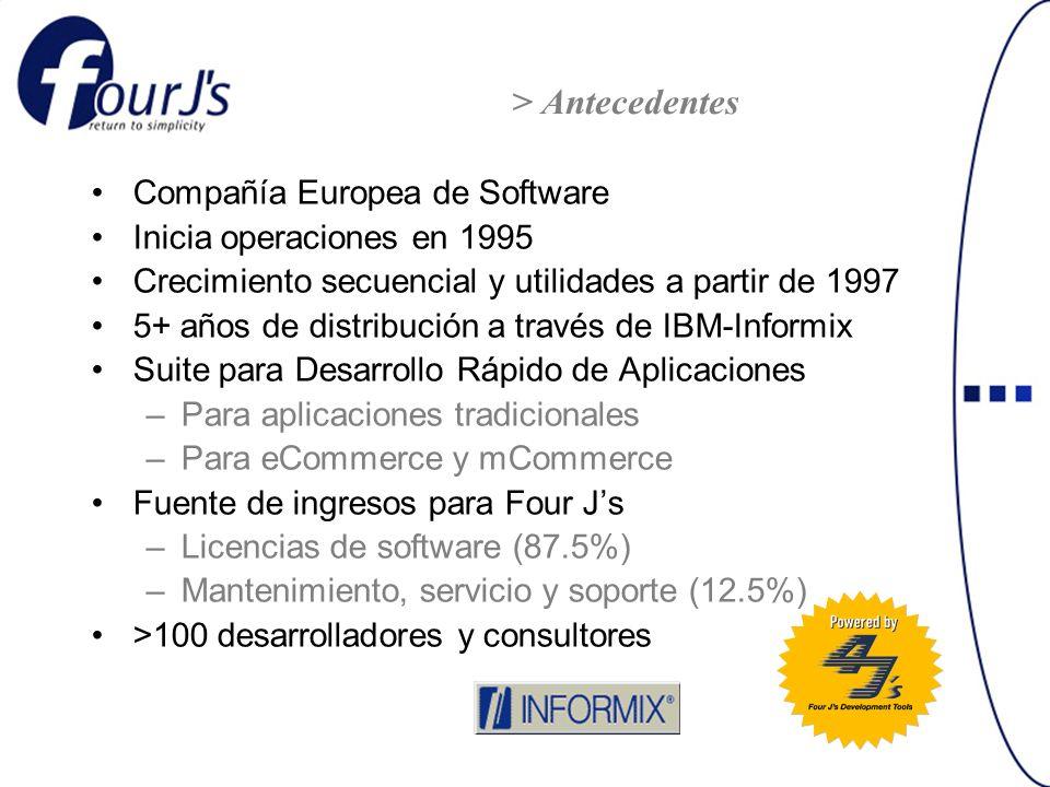 Compañía Europea de Software Inicia operaciones en 1995 Crecimiento secuencial y utilidades a partir de 1997 5+ años de distribución a través de IBM-I